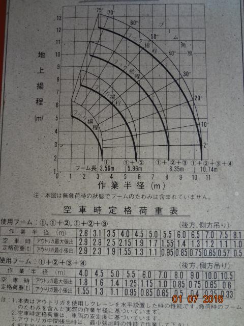 UR45V (1).JPG