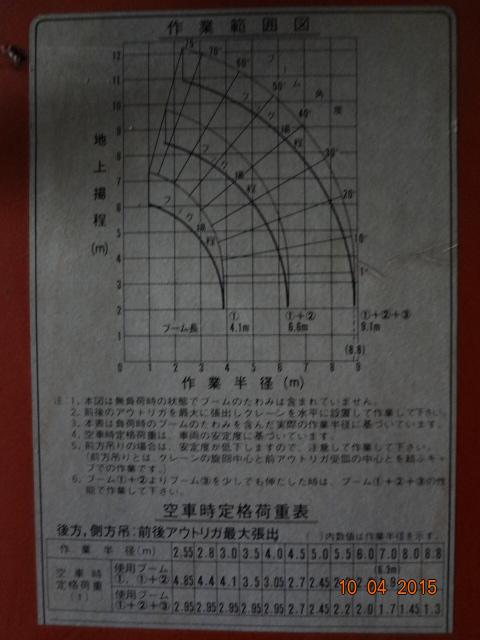 UR50V-96.JPG