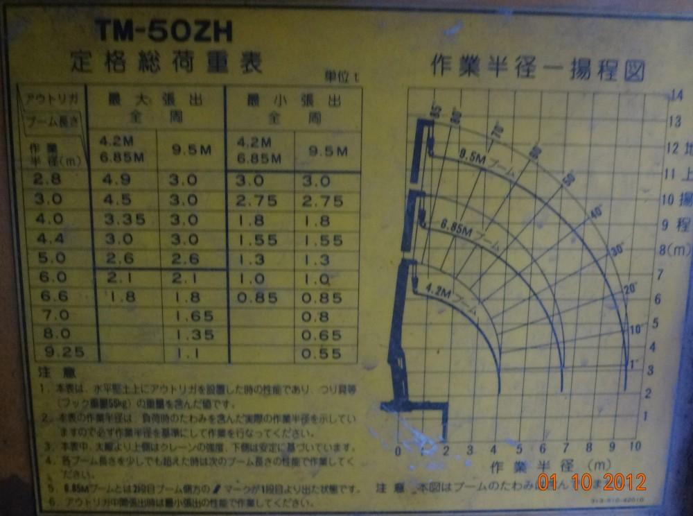 TM 50ZH.jpg
