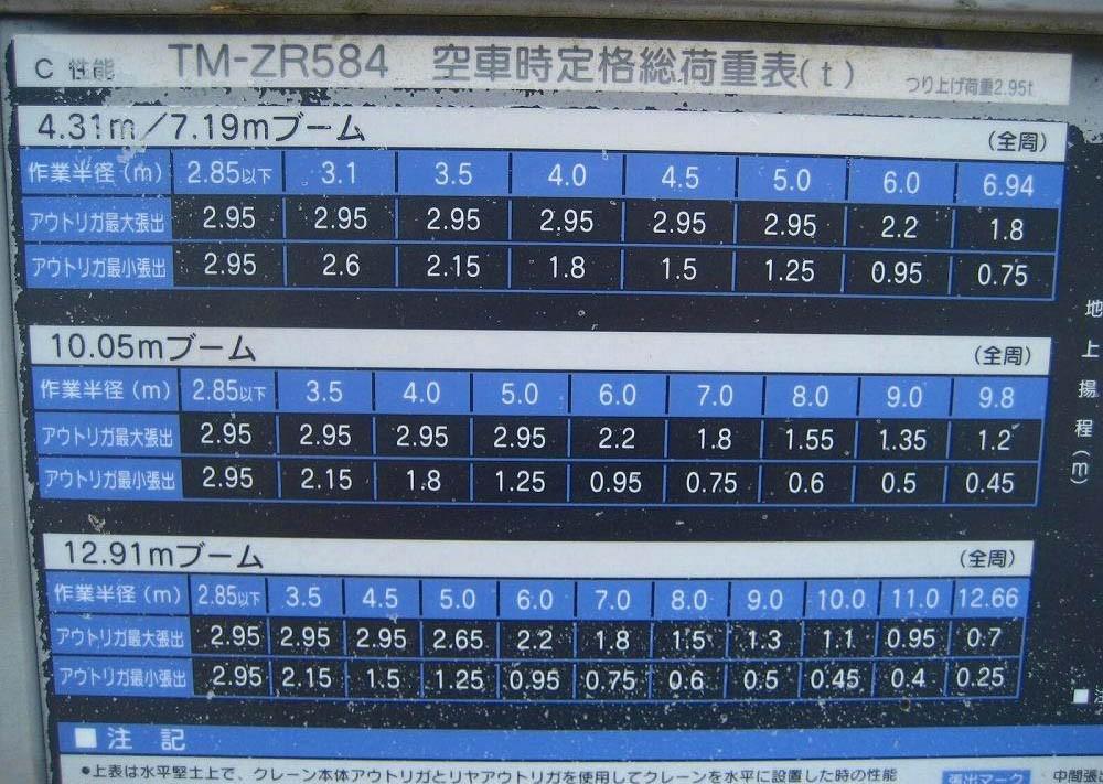 Tadano ZR584.jpg