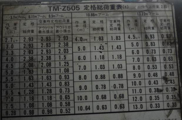 1.TMZ 505.jpg