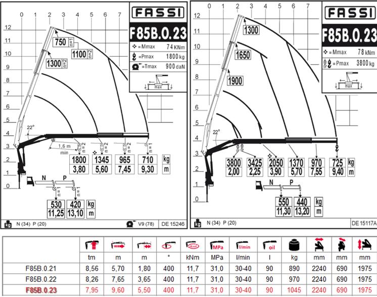 FASSI F85-23.PNG